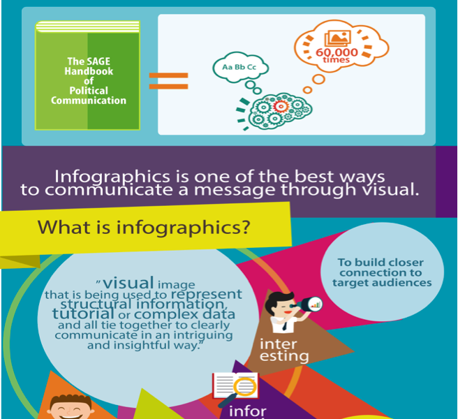 How to Maximize a Visual Storytelling Through Infographics-Theprtalk.com public relations