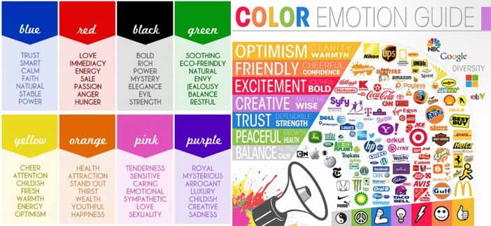 public relations, Using Psychology Colors to Help Deliver your Message-Public Relations Portal and Communications Business News Indonesia